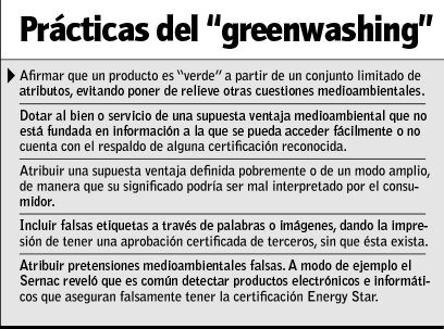 """Prácticas del """"greenwashing"""""""