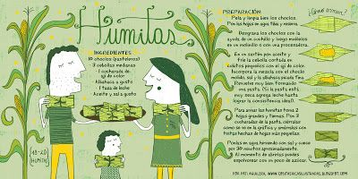 HUMITAS RECIPE #Infographic #Chile #Spanish #Food