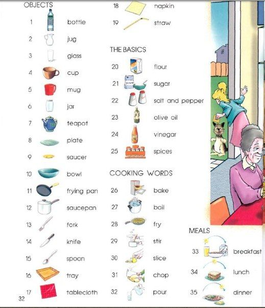 Kitchen objects, cooking words and meals