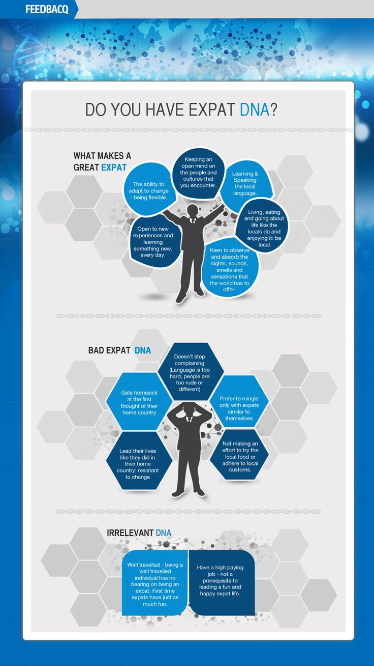 Do you have expat's dna?  #Berlin #expats #success #join #club #infographic