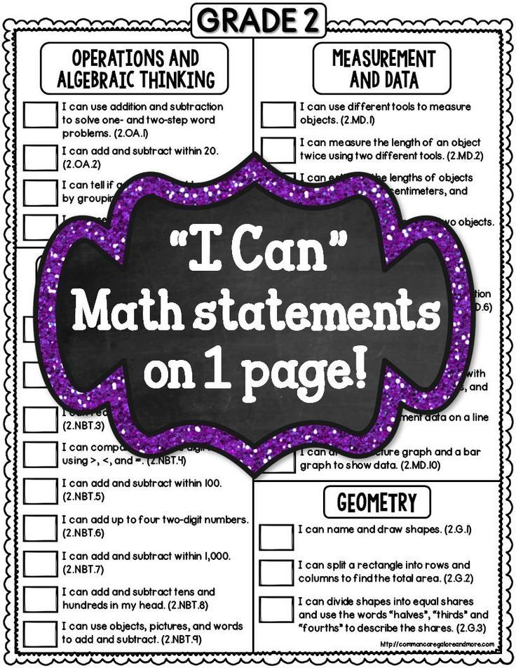 "2nd Grade Common Core 1 PAGE Math Checklists (Standards and ""I Can"" Statements)"