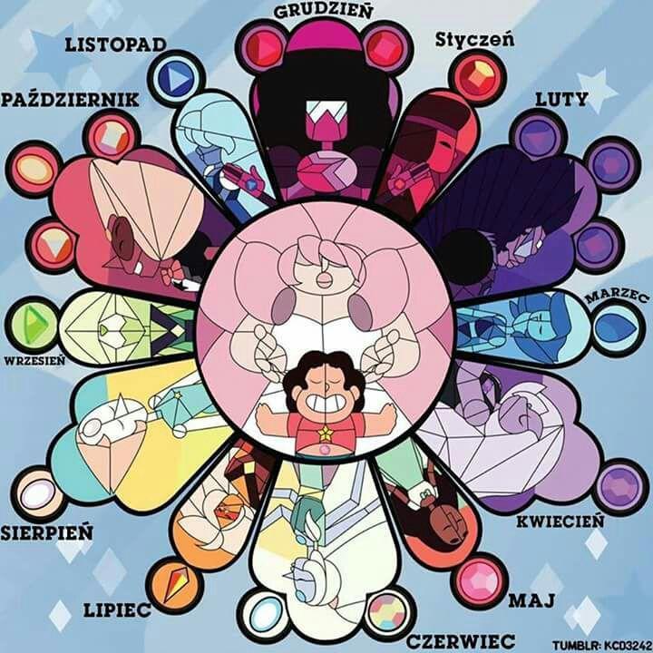 """❣️ Będą tutaj zamieszczane zodiaki z postaciami z """"Steven Universe"""" ❣️ #losowo # Losowo # amreading # books # wattpad"""
