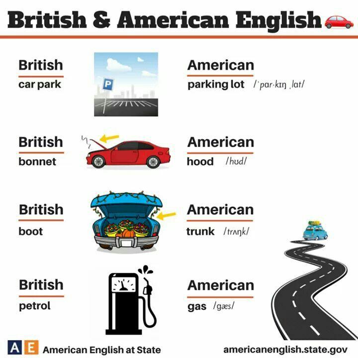British and American English words