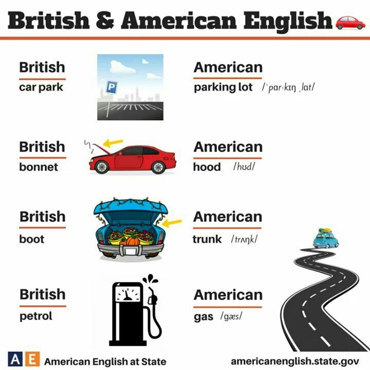British and American English words