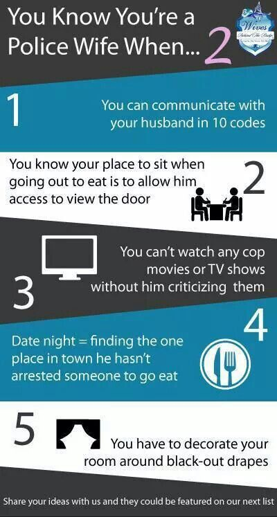 things to know about dating a police officer Taking back our relationships every person who loves a police officer should know about post-traumatic stress disorder (ptsd) and its symptoms.