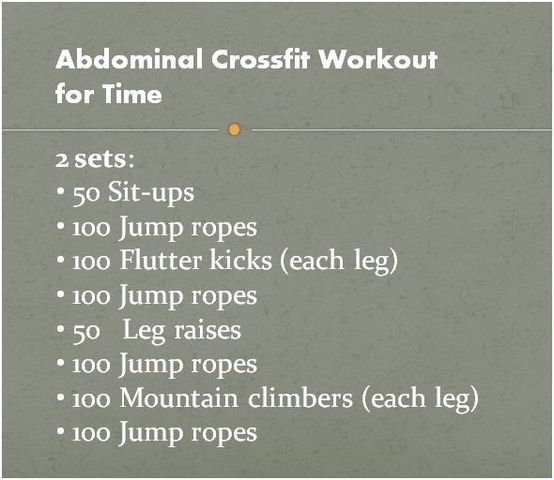Crossfit Ab Workout. GREAT at home WOD!! by Caribou