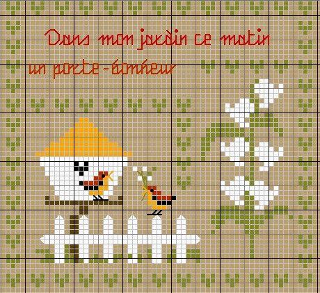 Birdhouse cross stitch from France