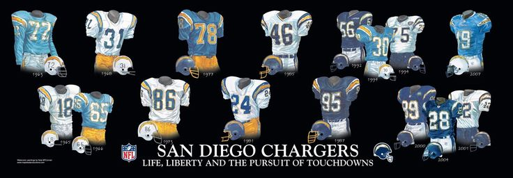 San Diego Chargers - Uniform History