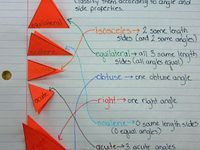 Geometria on Pinterest   Symmetry Activities, Shape Poems and Zoo Animals