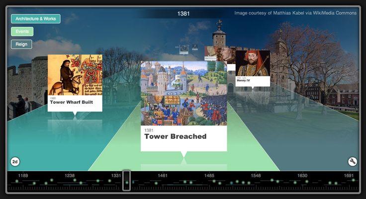 tiki-toki.com Online digital timeline creator. Free. Tower of London 3d timeline