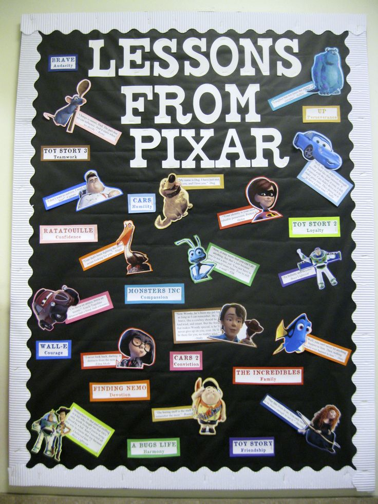 Bulletin Board: Lessons From Pixar- Discuss, Apply to History (are these accurate?relevant?useful?)