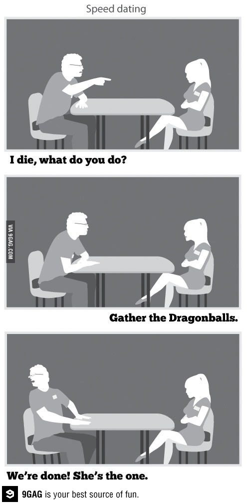 Online dating speed dating