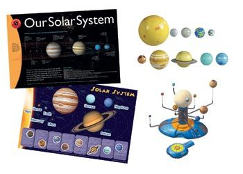 Solar System Model for Classroom - Pics about space