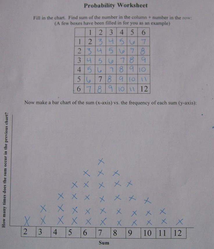 Printable Worksheets grade 5 math probability worksheets : 55 best Math: Probability images on Pinterest   Teacher stuff ...