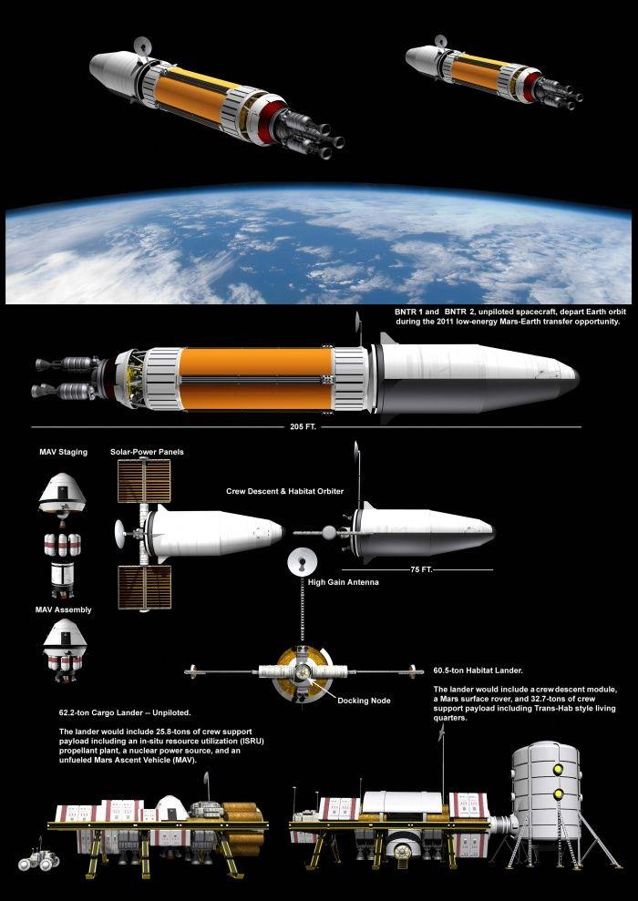 Bimodal NTR Mars mission (2001) by wblack Bryce Science Fiction