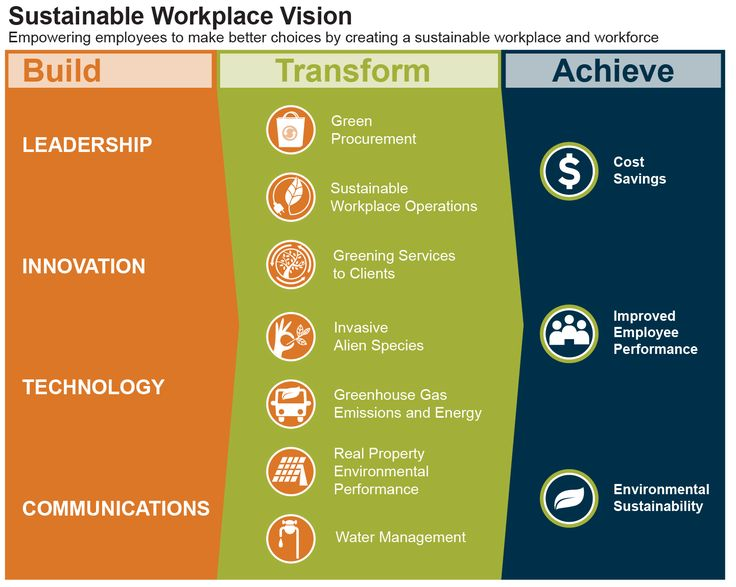 how to develop work plan for implementing framework