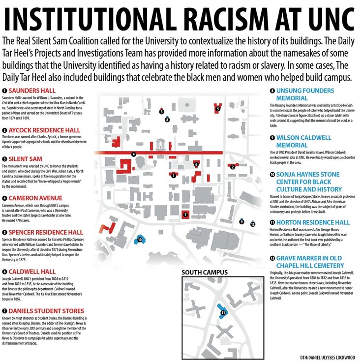 11 best Handling Racial Microaggressions images on Pinterest ...