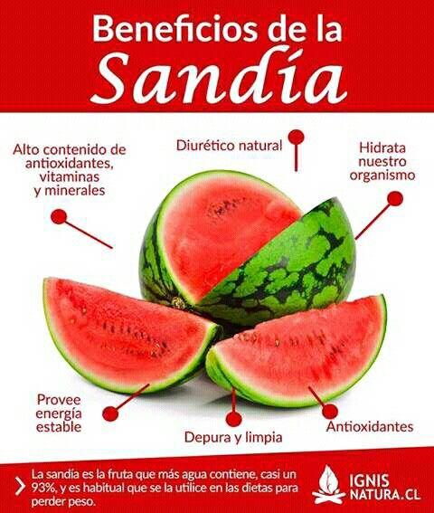Beneficios de la Sandía