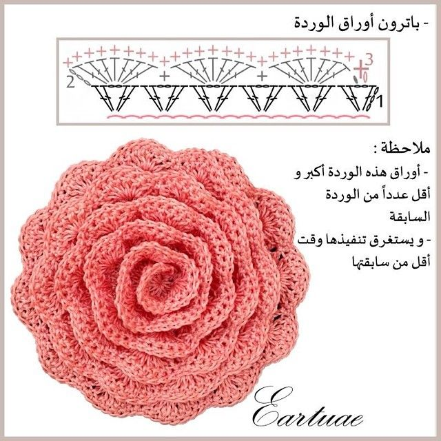 Crochet Beautiful And Very Easy Rose In 2020 Crochet Flowers Free Pattern Crochet Rose Crochet Flowers