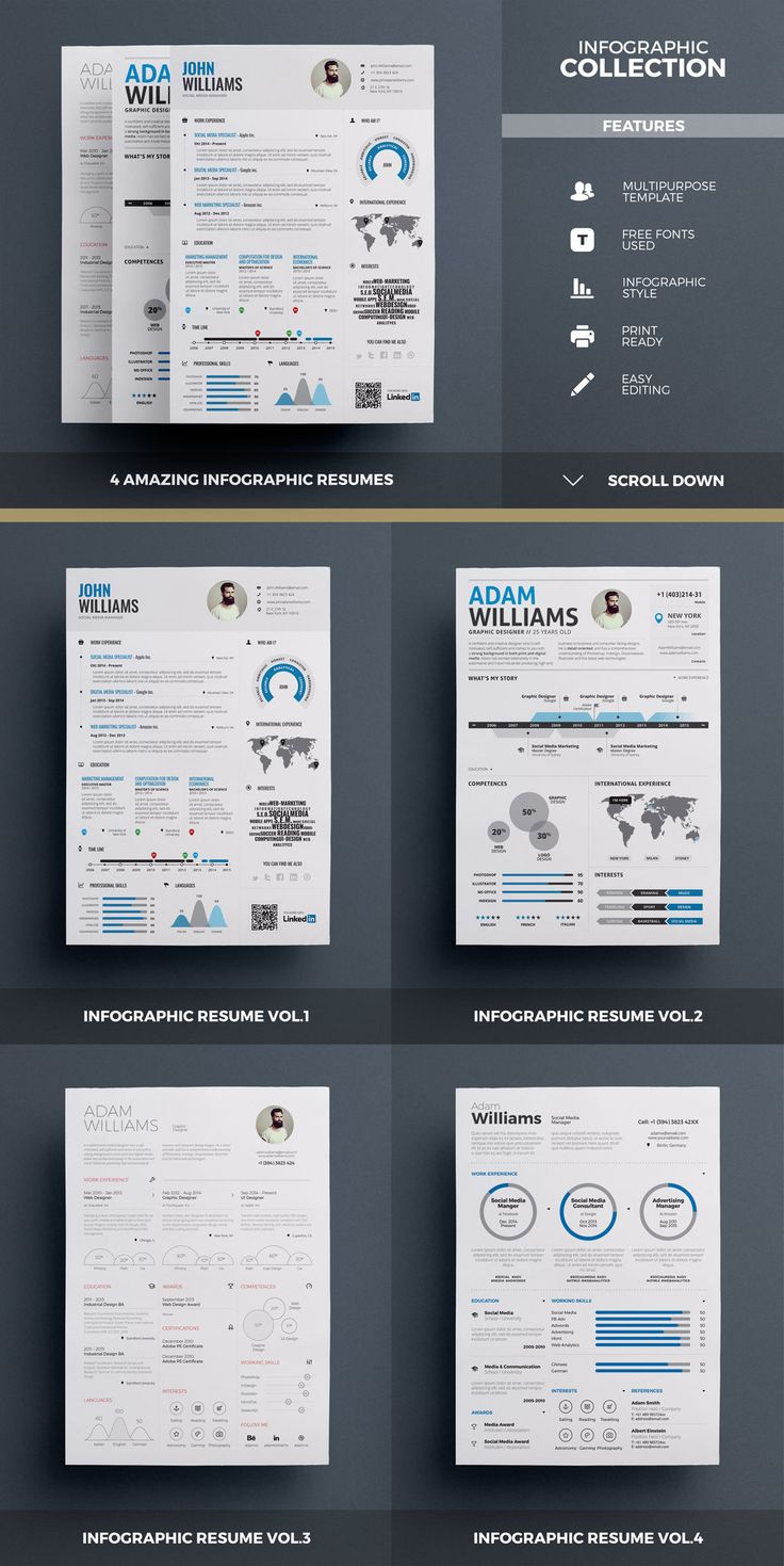 8 best Resumes images on Pinterest | Resume templates, Resume ...