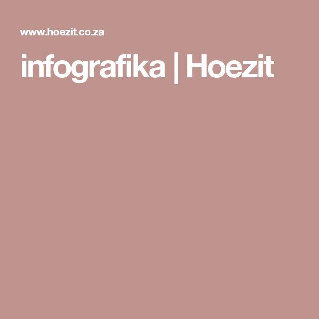 infografika   Hoezit
