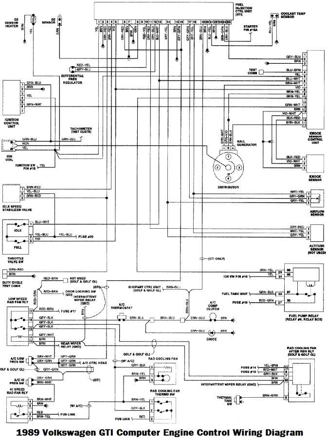 Door Wiring Schematic For 2008 Gti Faint Biosphere Ag De In 2020 Diagram Electrical Wiring Diagram Wire