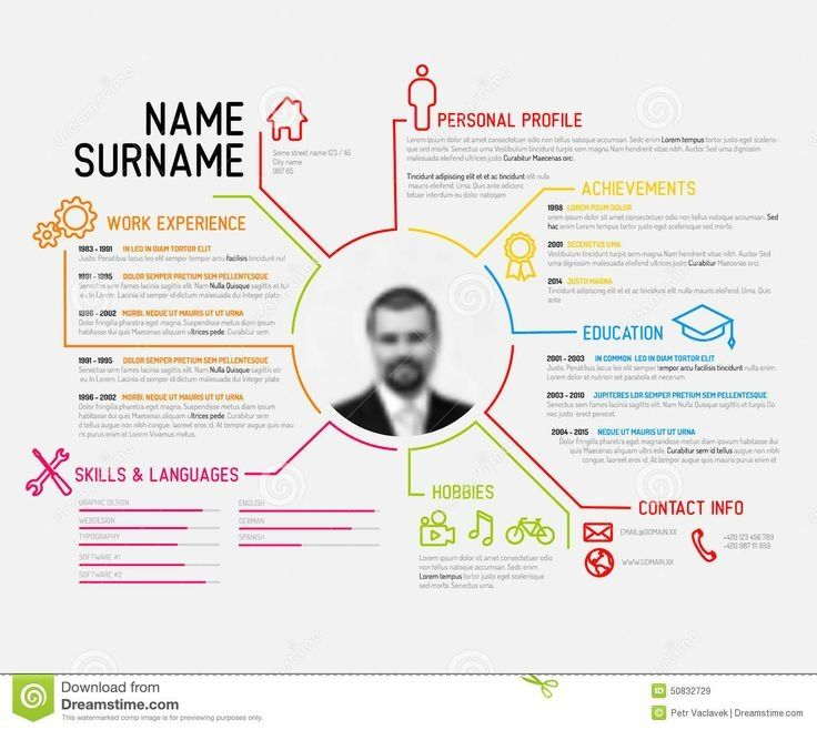 Resume Infographic Calibre Original De Cvrsum In 2020 Infographic Resume Template Infographic Resume Cv Infographic