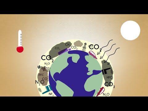 17 meilleures id es propos de changement climatique sur for Classe climatique d un congelateur