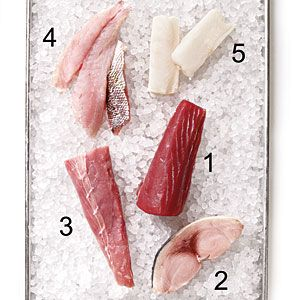 Types of Fish:   The five main varieties of fish, and how to substitute one species for another
