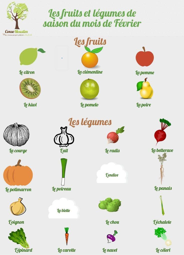 Les fruits et légumes de saison du mois de Février