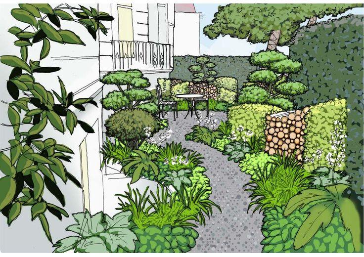 how to render a landscape plan