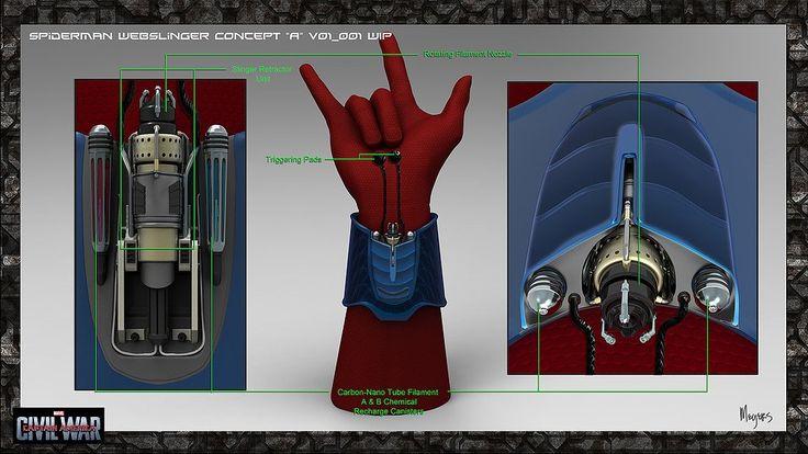 :: Spiderman Webslinger Concept.