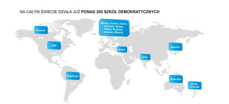 Edukacja demokratyczna, wspieramy tworzenie szkół demokratycznych w Polsce