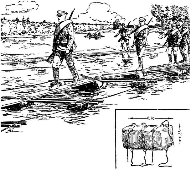 Военно-инженерное дело