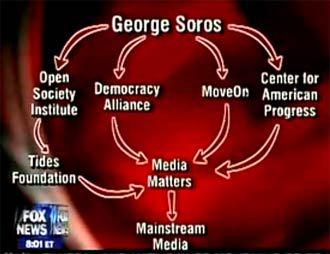 AH HAH! Obama Puppet Master George Soros donates $100 million to ...