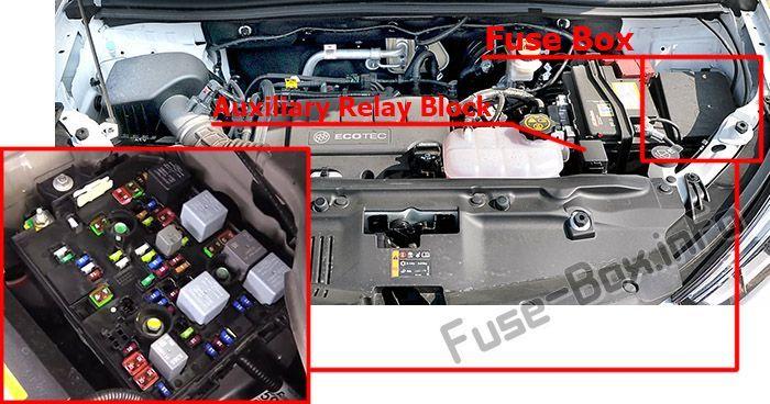 Buick Encore 2013 2019 Fuse Box Location Fuse Box Buick Encore Buick