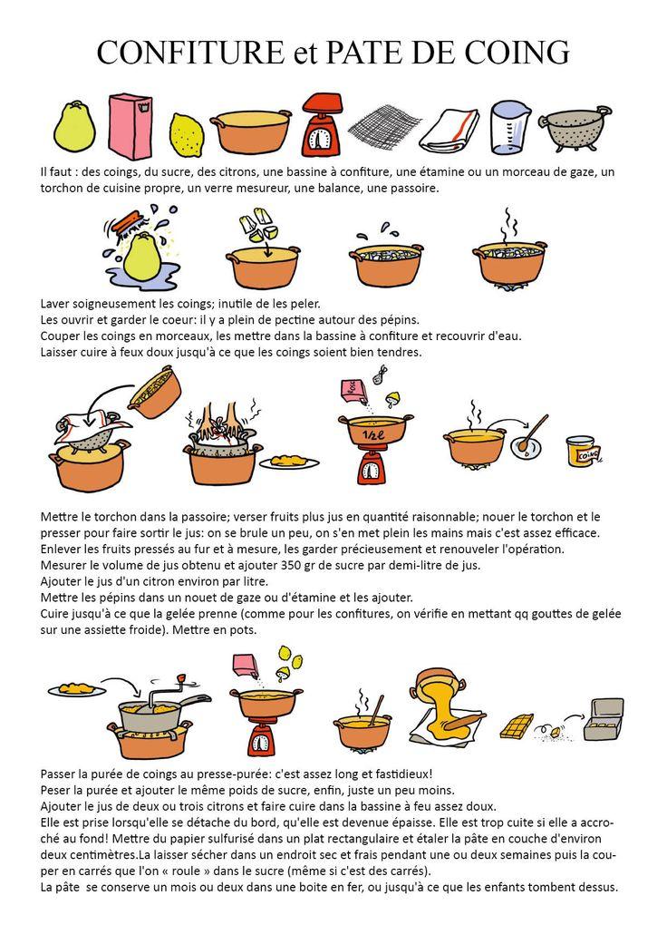 Confiture et pâte de coing