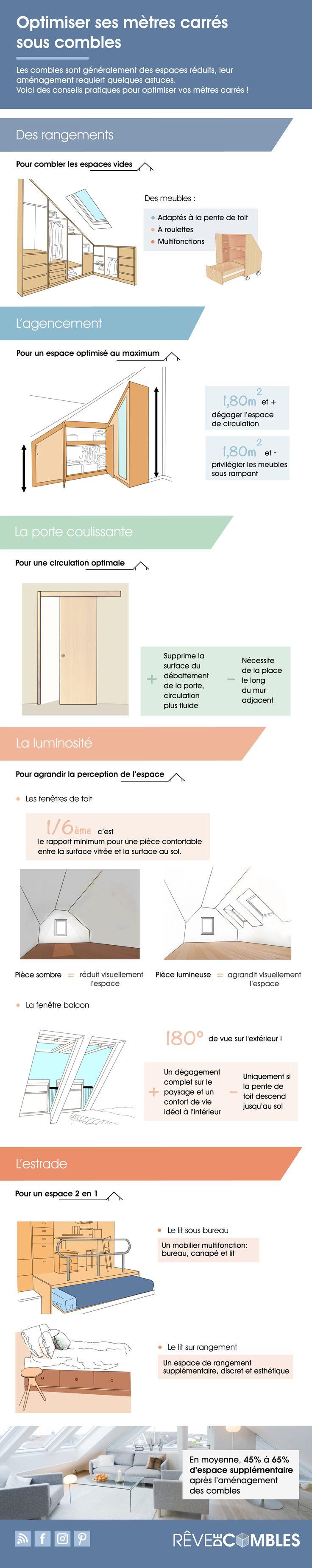 les 25 meilleures id es de la cat gorie hauteur sous. Black Bedroom Furniture Sets. Home Design Ideas