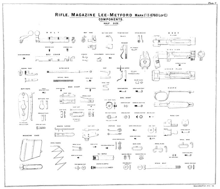 Instruction for Armourers -1897 - Plate V - Lee-Metford MkI* components
