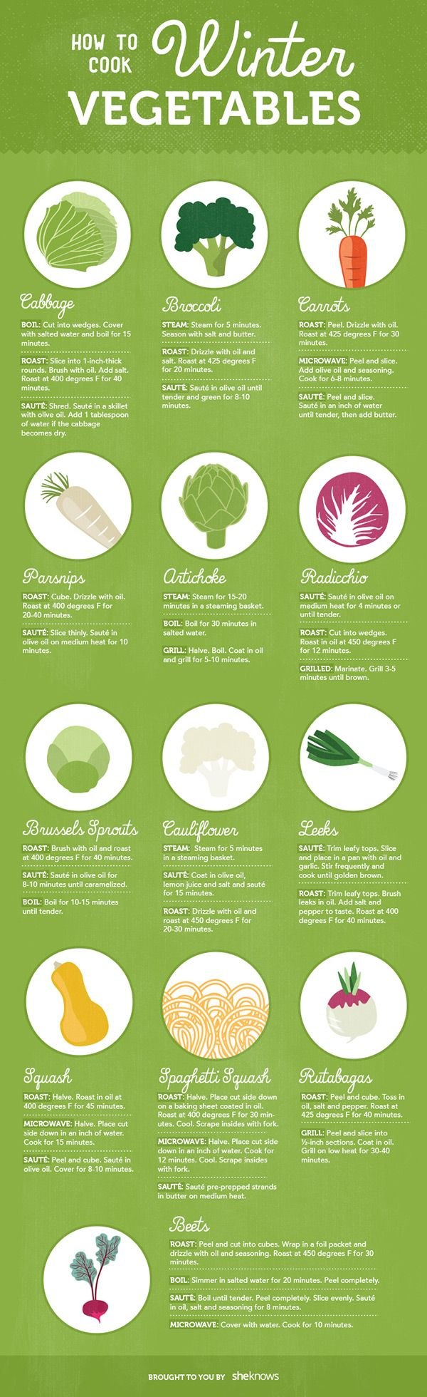 A handy infographic that breaks down the best ways to cook winter vegetables.