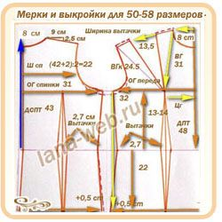мерки и выкройки для 50-58 размеров