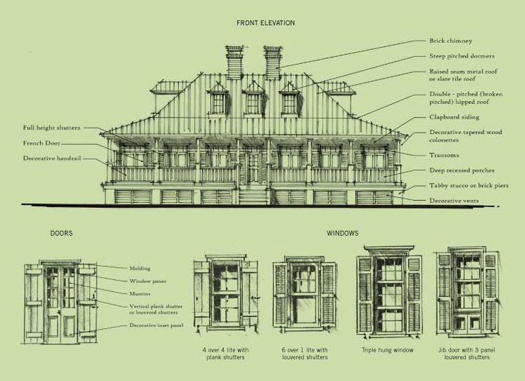 1421 Best Architectural Elements Images On Pinterest