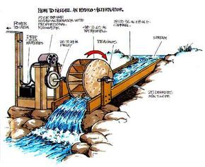 Best 25 hydroelectric power ideas on pinterest water for Recensioni h2o power x