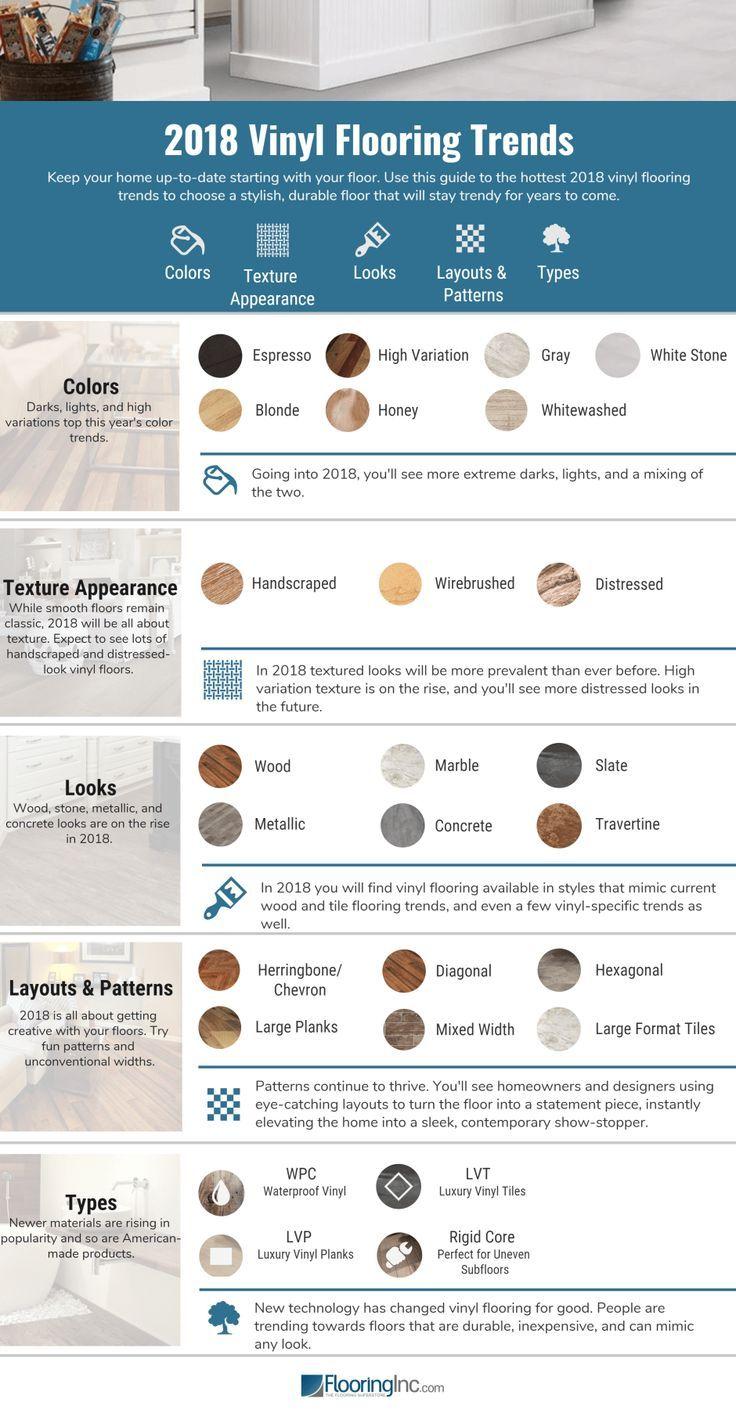 2020 Vinyl Flooring Trends 20 Hot Vinyl Flooring Ideas Flooring Inc Flooring Trends Vinyl Flooring Contemporary Tile