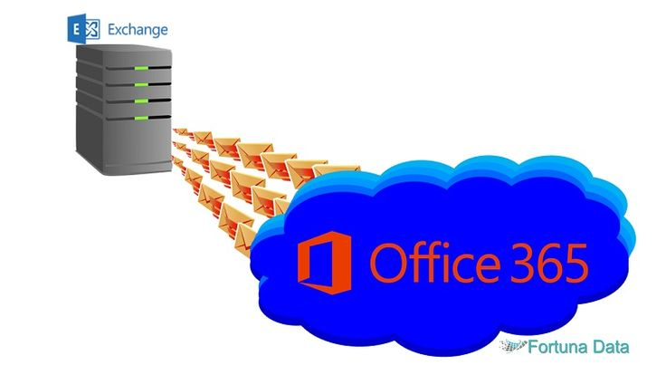 Office 365 Migration Software Solution explains the issues when migrating from Microsoft Exchange on-premise server to the cloud.
