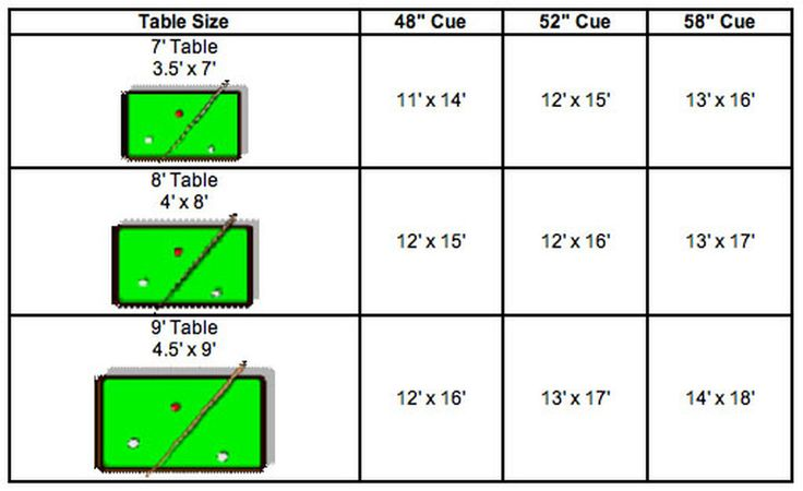 The 25 best standard pool table size ideas on pinterest for 1 4 size snooker table