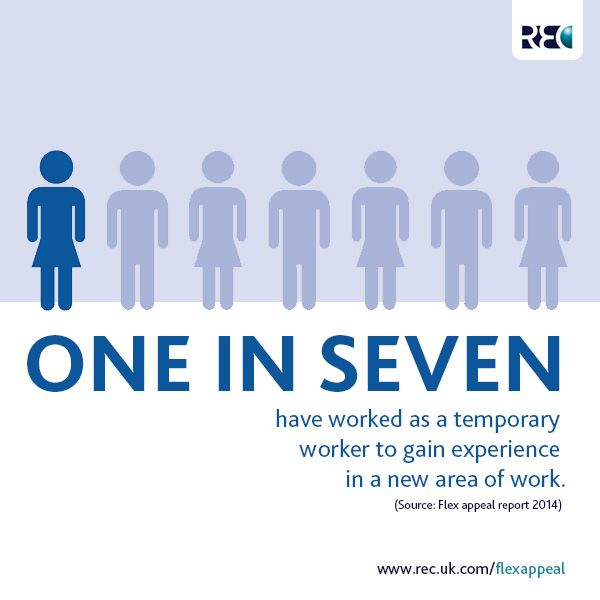 #statoftheweek 1 in 7 worked as a temporary worker to gain experience in a new area of work http://bit.ly/1ur2RRZ