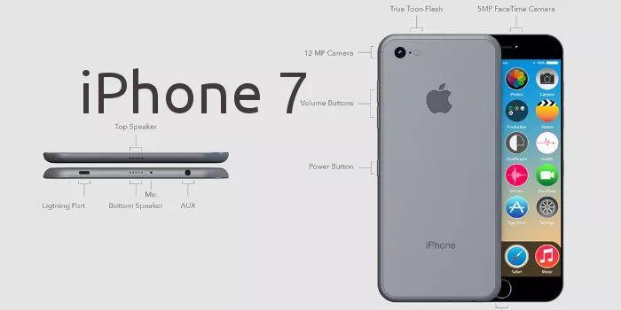 #iPhone 7 características y especificaciones oficiales