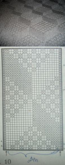 Text kann ich leider nicht lesen, aber tolle bebilderte Muster