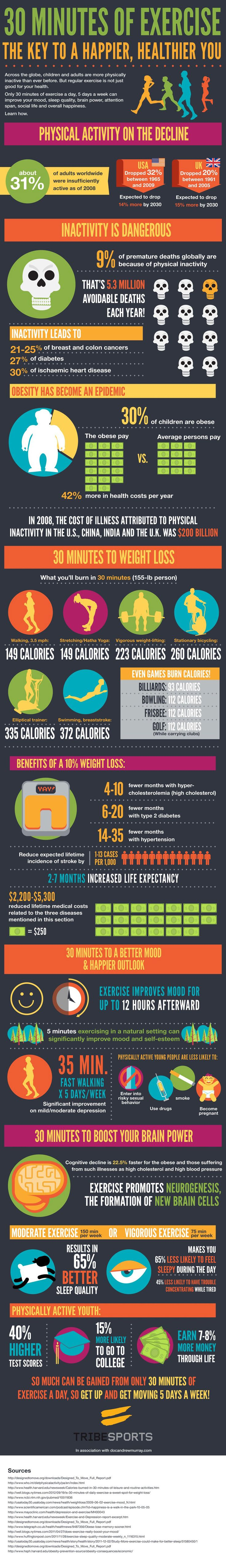 30 Minutes Of Exercise Infographic   #e-pill #epill   e-pill Medication Reminders  www.epill.com